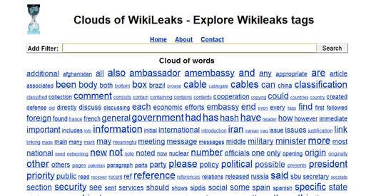 Clouds of WikiLeaks