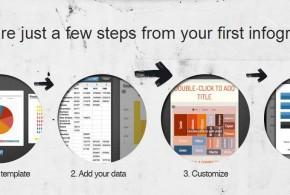 Crear infografías online