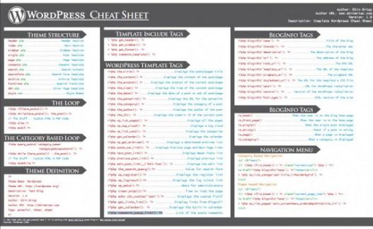 Crear plantilla de wordpress