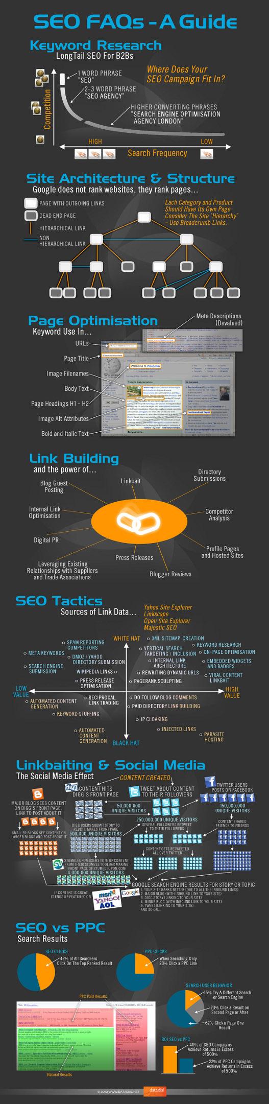 SEO-infografia-mini