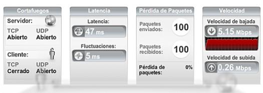 Test de velocidad de tu conexión móvil
