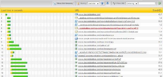 Medir el tiempo de carga de una web.