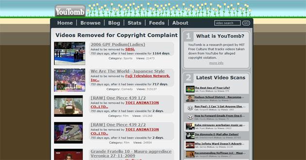 Ver vídeos eliminados de Youtube
