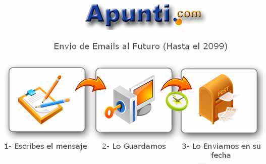 Apunti envio de emails al futuro