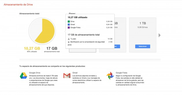 gmail aumento de espacio