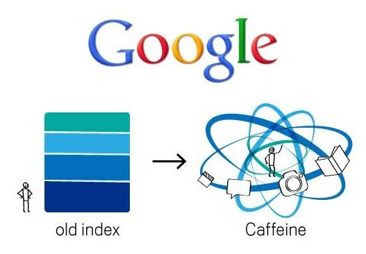 Google anuncia oficialmente Caffeine