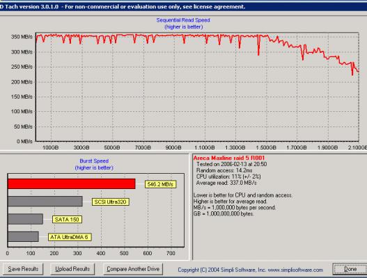 HD Tach – Testea tu disco duro.