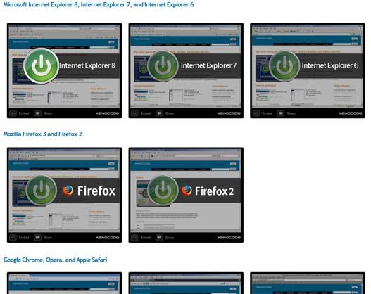 IE, Firefox, Safari, Chrome, y Opera