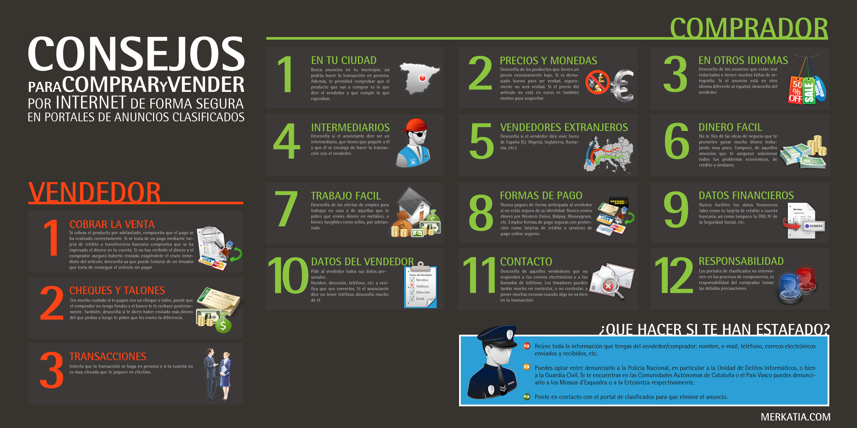 infografia compraventa segura