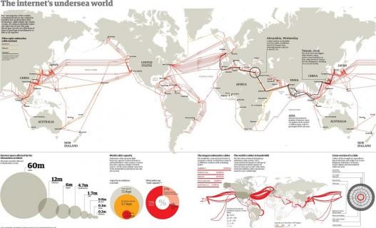 mapa cables submarinos