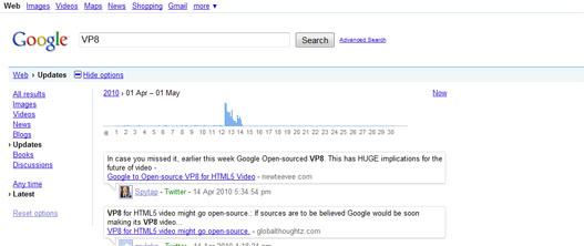 Timelines en las busquedas en tiempo real con Google