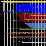 Tabla cronológica de los navegadores web.