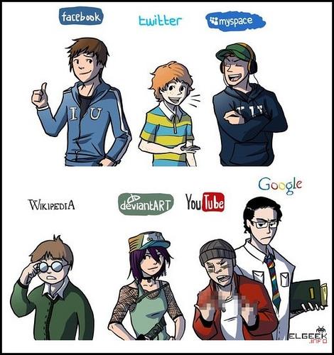 webs personificadas