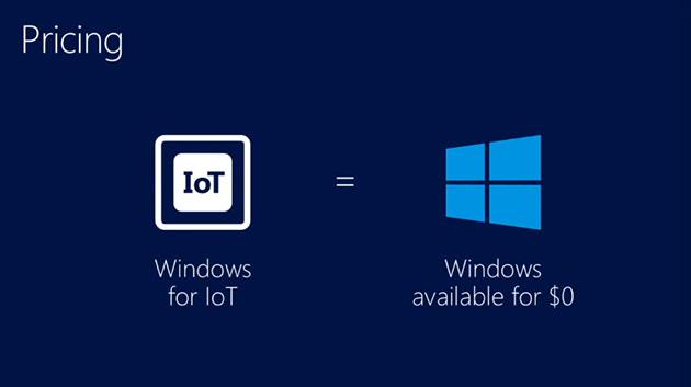 Windows Gratis