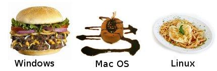 comida-sistemas-operativos